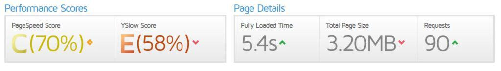 GTMetrix site speed score